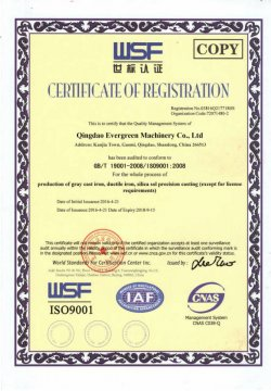 ISO9001